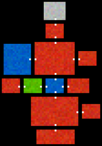 Level layout